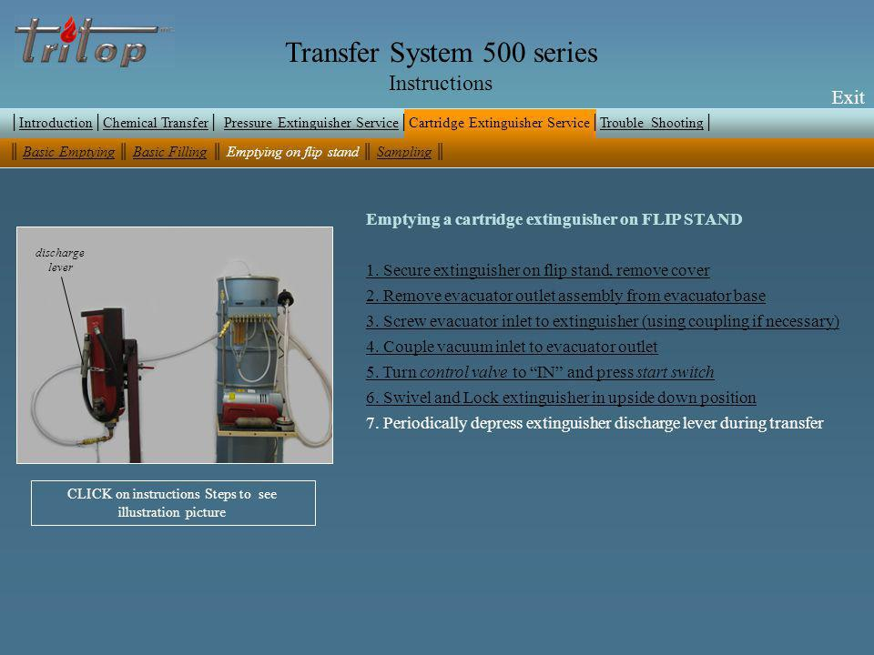 Exit Transfer System 500 series Instructions Exit Basic Emptying Basic Filling Emptying on flip stand Sampling Basic EmptyingBasic FillingSampling Emptying a cartridge extinguisher on FLIP STAND 1.1.