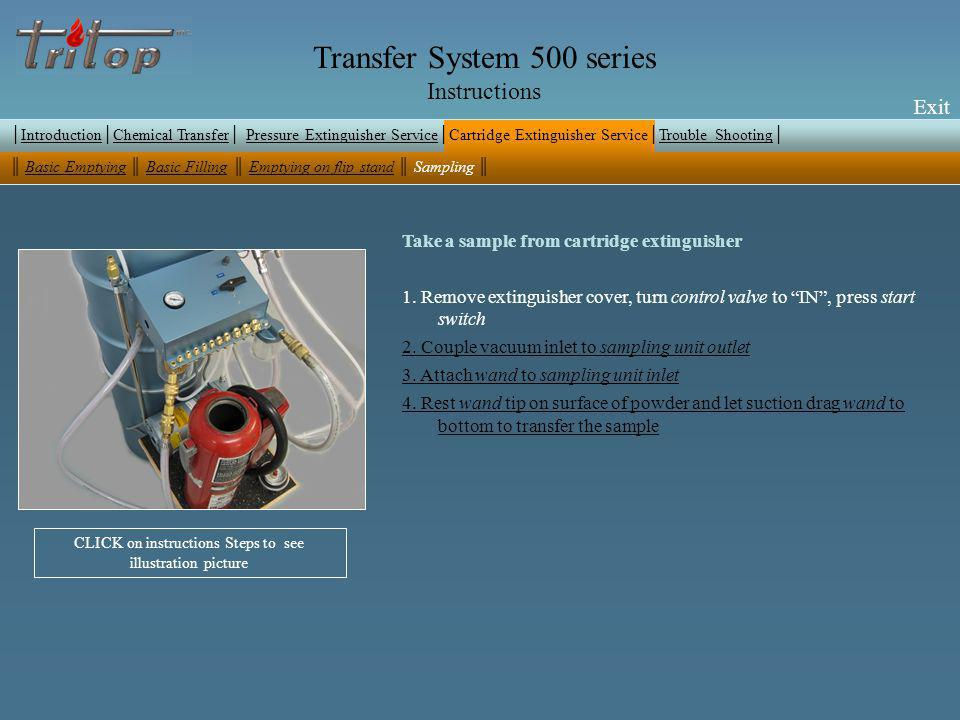 Exit Transfer System 500 series Instructions Exit Take a sample from cartridge extinguisher 1.