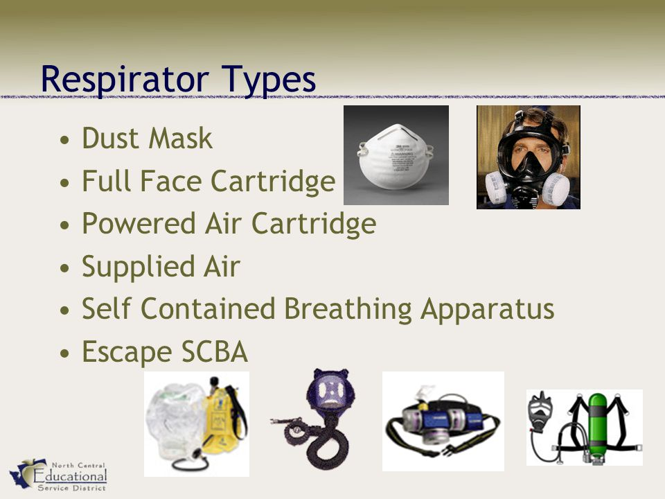 Respirator Types Dust Mask Full Face Cartridge Powered Air Cartridge Supplied Air Self Contained Breathing Apparatus Escape SCBA
