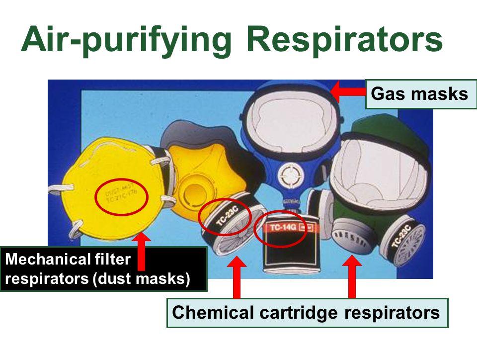Air-purifying Respirators Mechanical filter respirators (dust masks) Chemical cartridge respirators Gas masks
