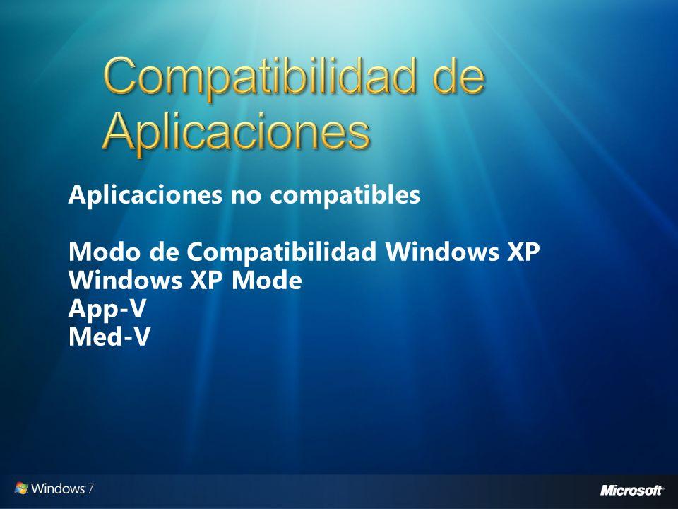 Aplicaciones no compatibles Modo de Compatibilidad Windows XP Windows XP Mode App-V Med-V