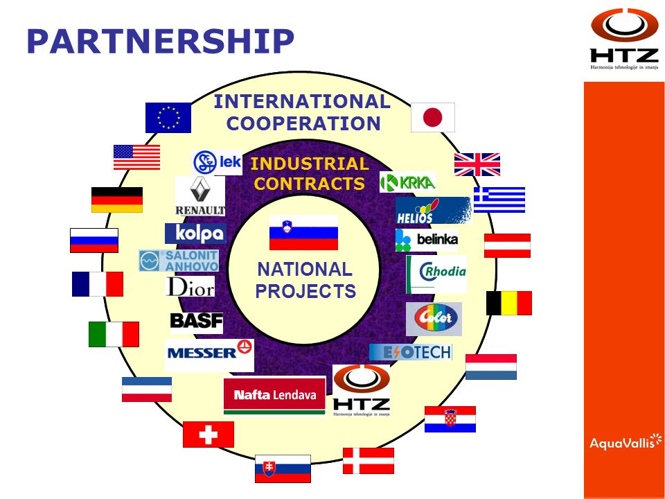 PARTNERSHIP NATIONAL PROJECTS INTERNATIONAL COOPERATION INDUSTRIAL CONTRACTS NATIONAL PROJECTS INTERNATIONAL COOPERATION INDUSTRIAL CONTRACTS