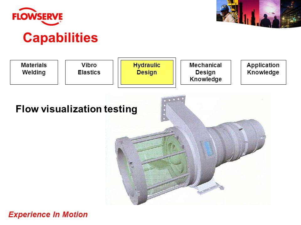 Experience In Motion Capabilities Materials Welding Vibro Elastics Hydraulic Design Mechanical Design Knowledge Application Knowledge Flow visualizati