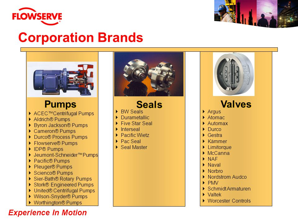 Experience In Motion Flowserve Flow Control Division Process Sector Power Sector Control Valves Industrial valves Control valves ActuatorsInstrumentation Steam equipment