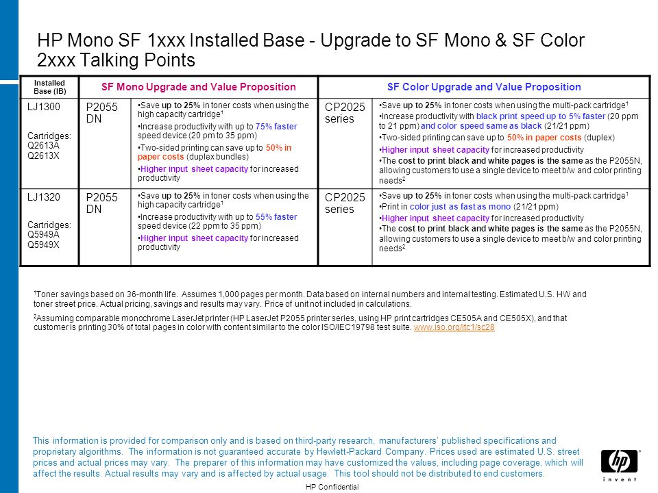HP Mono SF 1xxx Installed Base - Upgrade to SF Mono & SF Color 2xxx Talking Points Installed Base (IB) SF Mono Upgrade and Value PropositionSF Color Upgrade and Value Proposition LJ1300 Cartridges: Q2613A Q2613X P2055 DN Save up to 25% in toner costs when using the high capacity cartridge 1 Increase productivity with up to 75% faster speed device (20 pm to 35 ppm) Two-sided printing can save up to 50% in paper costs (duplex bundles) Higher input sheet capacity for increased productivity CP2025 series Save up to 25% in toner costs when using the multi-pack cartridge 1 Increase productivity with black print speed up to 5% faster (20 ppm to 21 ppm) and color speed same as black (21/21 ppm) Two-sided printing can save up to 50% in paper costs (duplex) Higher input sheet capacity for increased productivity The cost to print black and white pages is the same as the P2055N, allowing customers to use a single device to meet b/w and color printing needs 2 LJ1320 Cartridges: Q5949A Q5949X P2055 DN Save up to 25% in toner costs when using the high capacity cartridge 1 Increase productivity with up to 55% faster speed device (22 ppm to 35 ppm) Higher input sheet capacity for increased productivity CP2025 series Save up to 25% in toner costs when using the multi-pack cartridge 1 Print in color just as fast as mono (21/21 ppm) Higher input sheet capacity for increased productivity The cost to print black and white pages is the same as the P2055N, allowing customers to use a single device to meet b/w and color printing needs 2 1 Toner savings based on 36-month life.