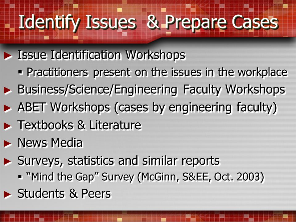 Identify Issues & Prepare Cases Issue Identification Workshops Issue Identification Workshops Practitioners present on the issues in the workplace Practitioners present on the issues in the workplace Business/Science/Engineering Faculty Workshops Business/Science/Engineering Faculty Workshops ABET Workshops (cases by engineering faculty) ABET Workshops (cases by engineering faculty) Textbooks & Literature Textbooks & Literature News Media News Media Surveys, statistics and similar reports Surveys, statistics and similar reports Mind the Gap Survey (McGinn, S&EE, Oct.