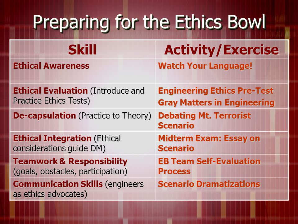 Preparing for the Ethics Bowl SkillActivity/Exercise Ethical Awareness Watch Your Language! Ethical Evaluation (Introduce and Practice Ethics Tests) E