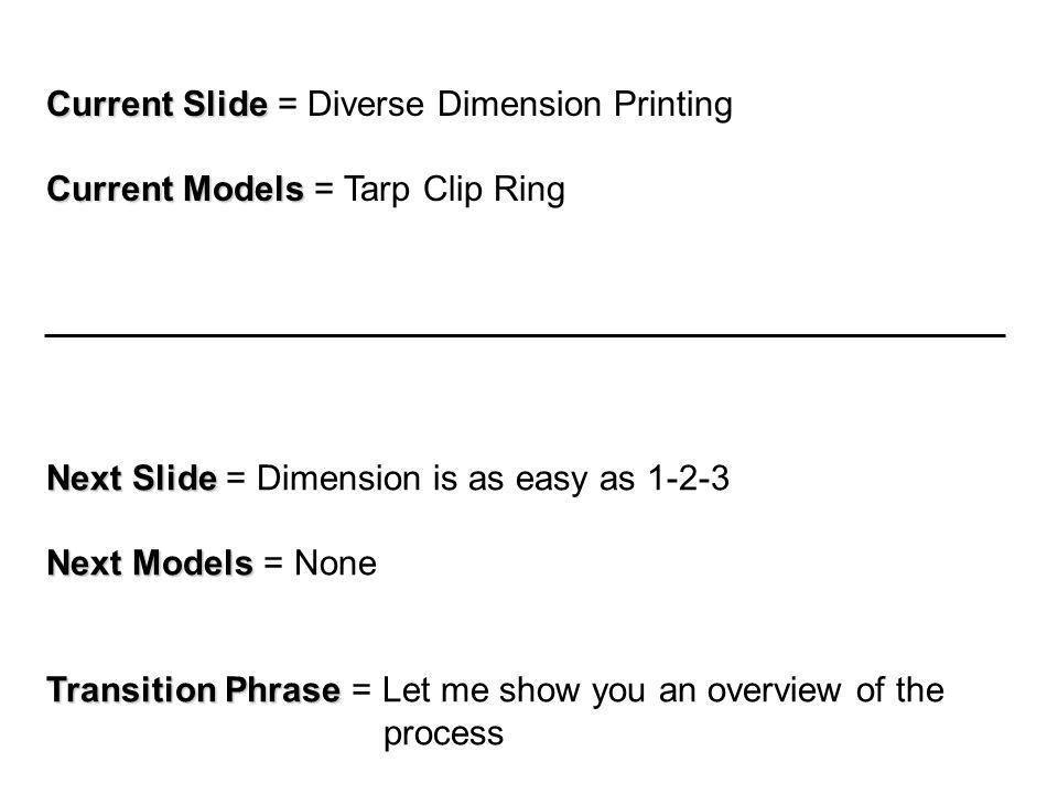 Current Slide Current Slide = Diverse Dimension Printing Current Models Current Models = Tarp Clip Ring Next Slide Next Slide = Dimension is as easy as 1-2-3 Next Models Next Models = None Transition Phrase Transition Phrase = Let me show you an overview of the process