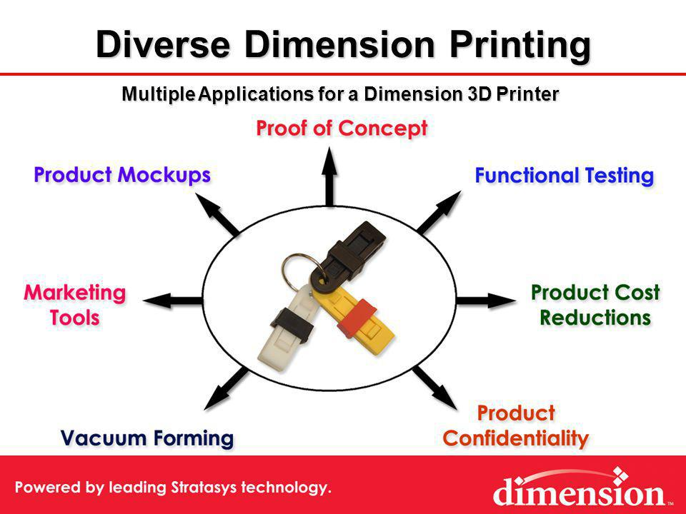 Diverse Dimension Printing Multiple Applications for a Dimension 3D Printer