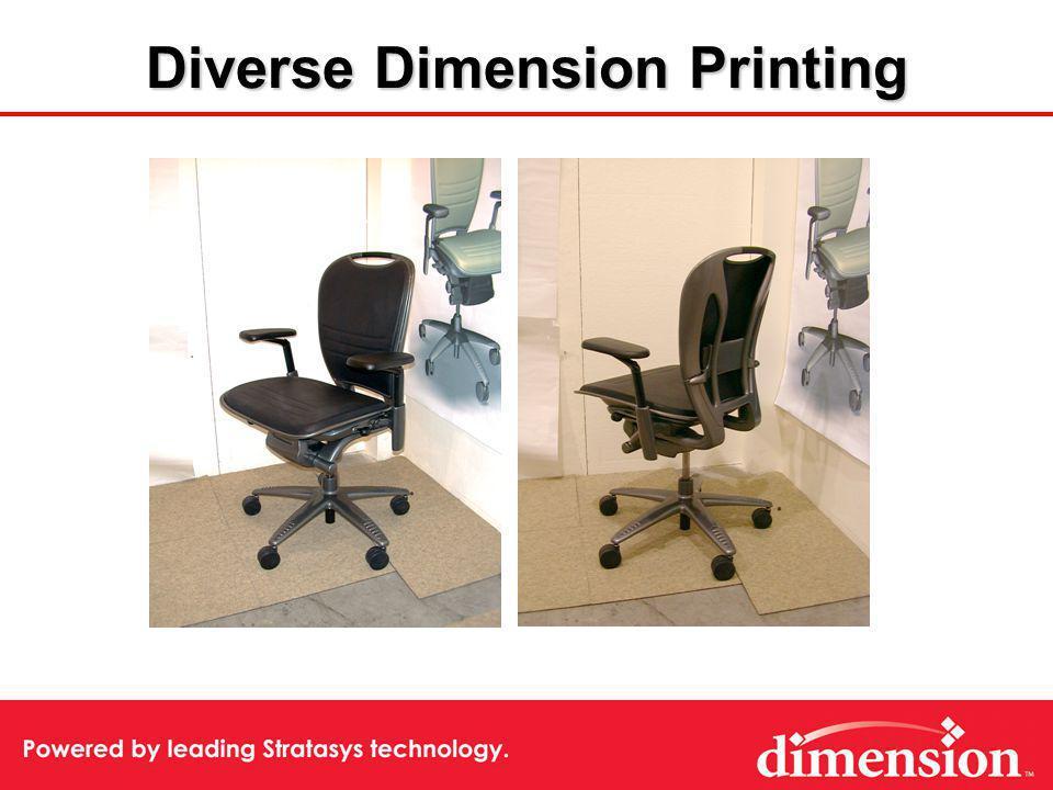 Diverse Dimension Printing