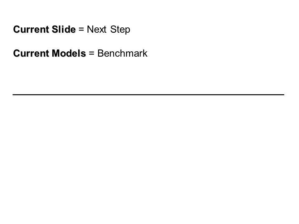 Current Slide Current Slide = Next Step Current Models Current Models = Benchmark