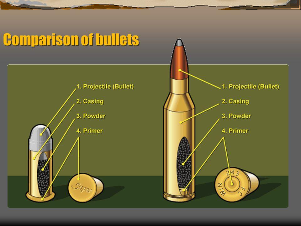 Comparison of bullets