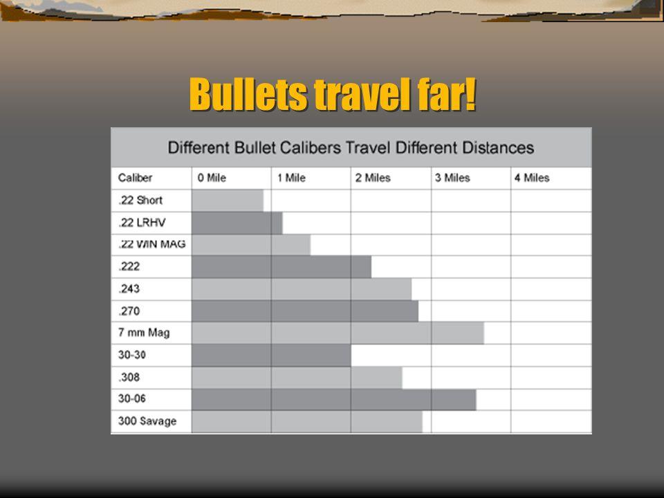 Bullets travel far!