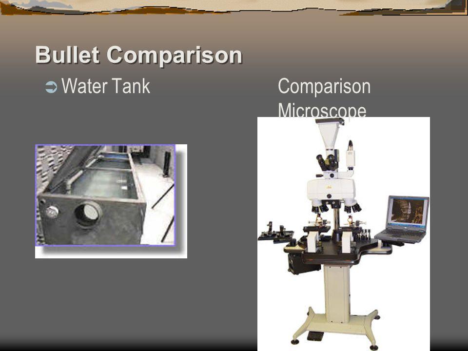 Bullet Comparison Water TankComparison Microscope