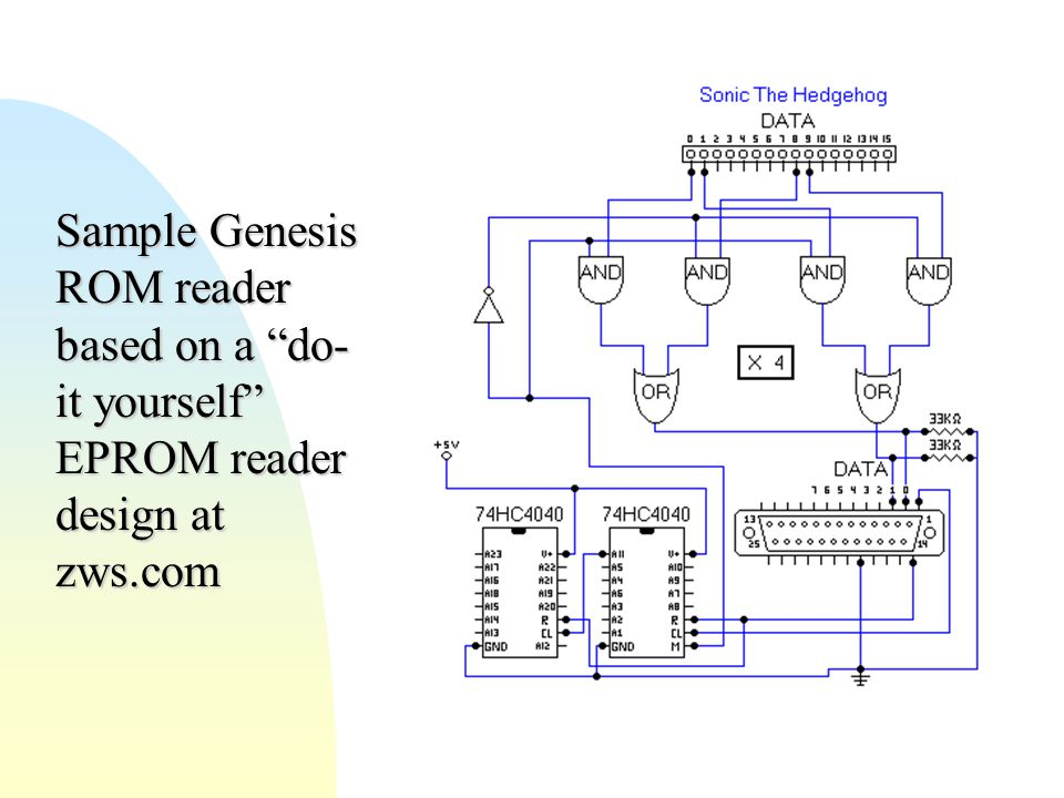 Sample Genesis ROM reader based on a do- it yourself EPROM reader design at zws.com