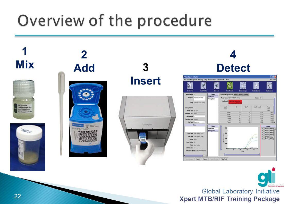 Global Laboratory Initiative Xpert MTB/RIF Training Package -22- 1 Mix 2 Add 3 Insert 4 Detect