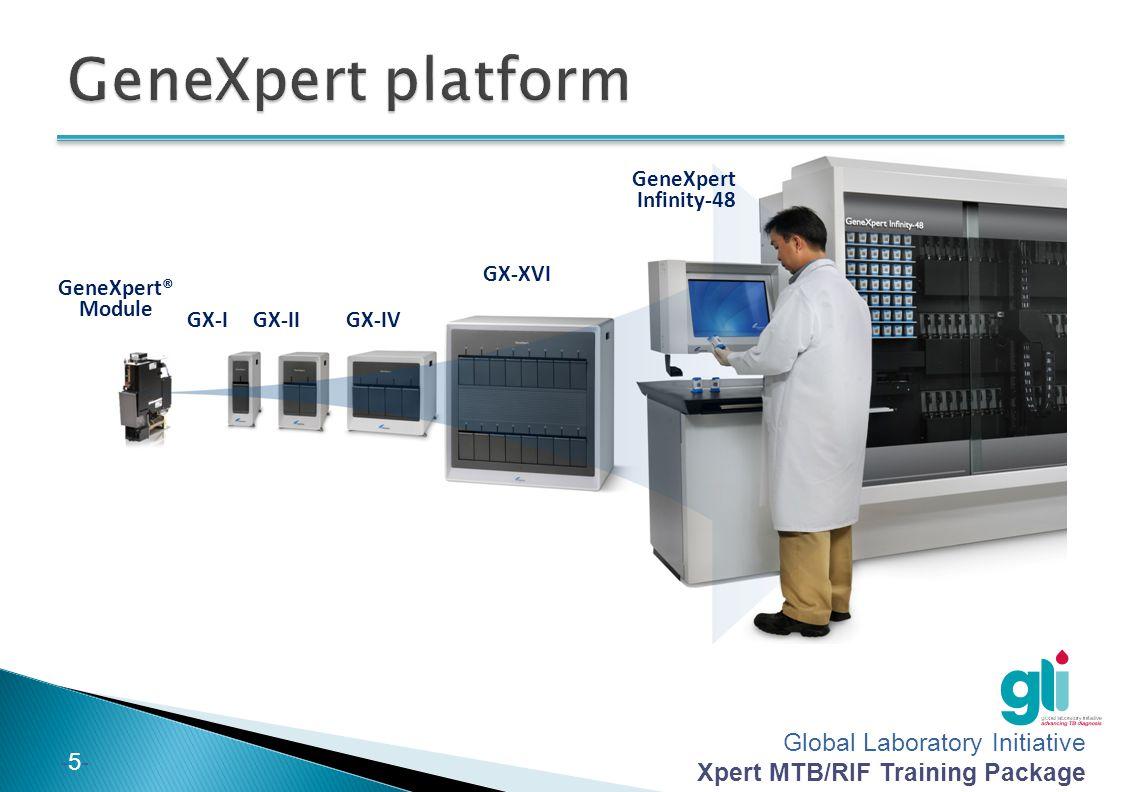 Global Laboratory Initiative Xpert MTB/RIF Training Package -5--5- GX-I GX-XVI GeneXpert Infinity-48 GeneXpert® Module GX-IIGX-IV