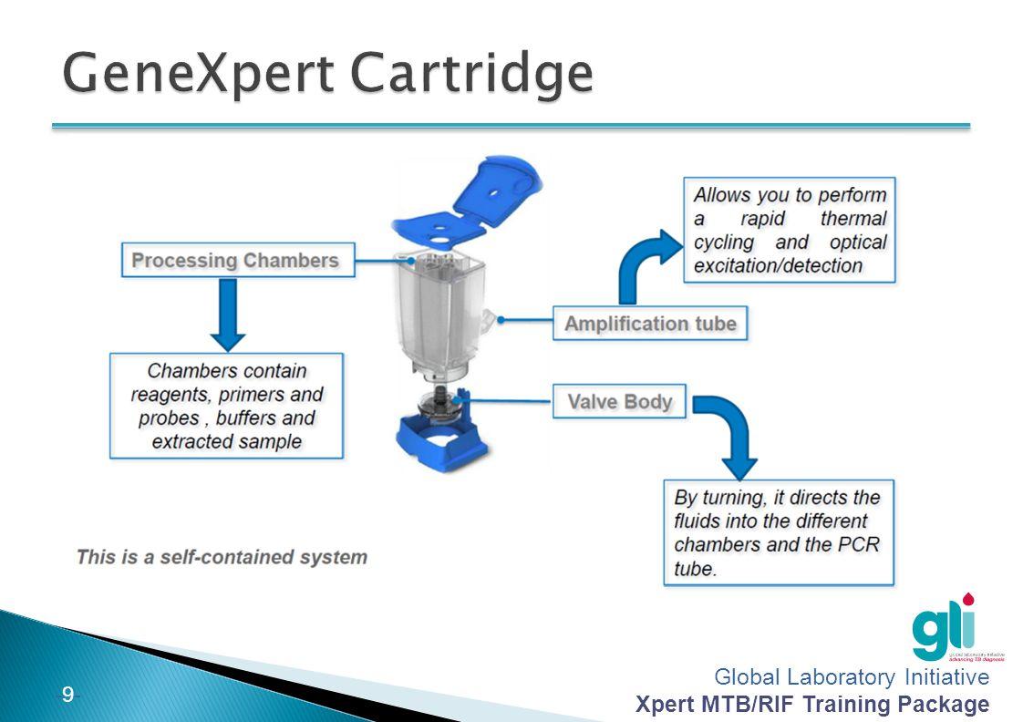 Global Laboratory Initiative Xpert MTB/RIF Training Package -9--9-