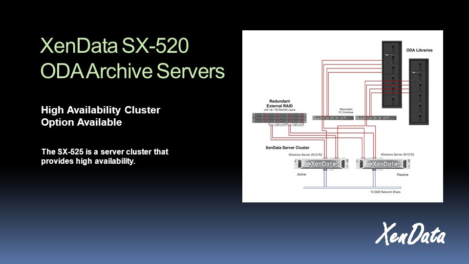 XenData SX-520 ODA Archive Servers High Availability Cluster Option Available The SX-525 is a server cluster that provides high availability.