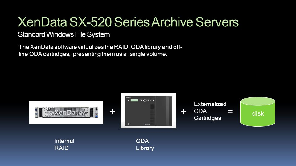 XenData SX-520 Series Archive Servers Standard Windows File System The XenData software virtualizes the RAID, ODA library and off- line ODA cartridges