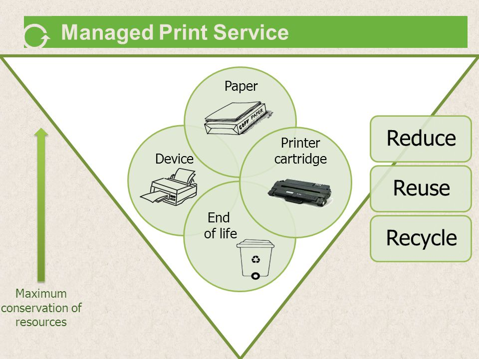 Managed Print Service ReduceReuseRecycle Maximum conservation of resources Reduced document carbon footprint Paper Reduced printing / paper use Device fleet Optimised device fleet / increased energy efficiency Printer cartridges Printer cartridges with improved yield Reporting Monitoring and evaluation MANAGEMENT
