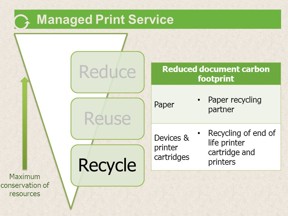 Managed Print Service ReduceReuseRecycle Maximum conservation of resources Reduced document carbon footprint Paper Paper recycling partner Devices & p