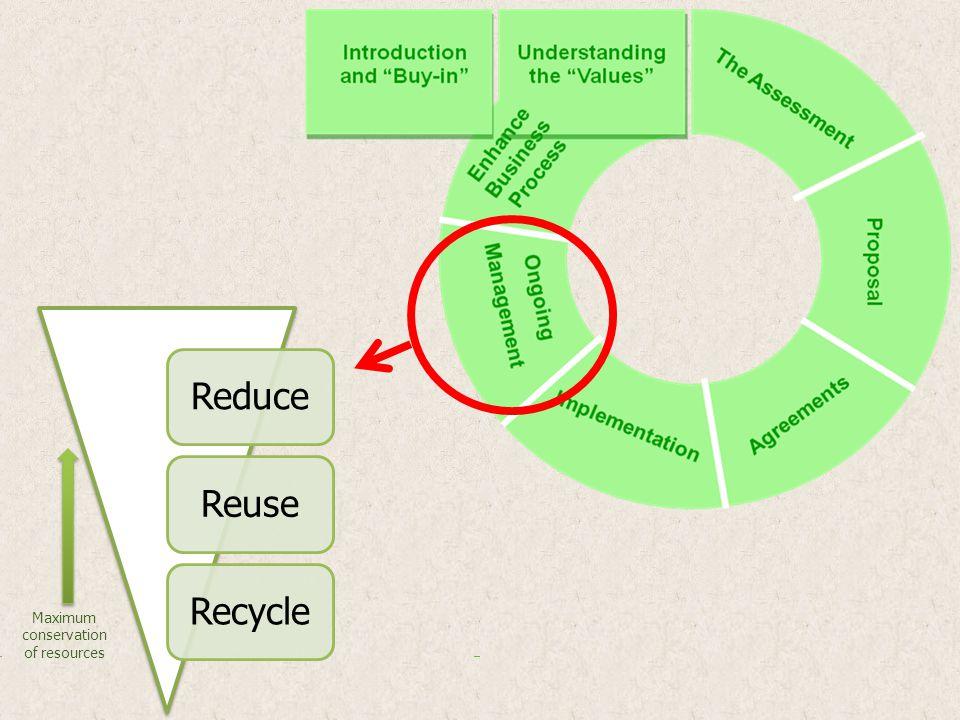 Maximum conservation of resources