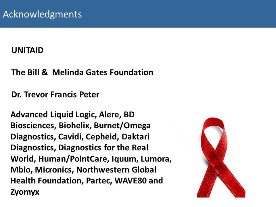 Acknowledgments UNITAID The Bill & Melinda Gates Foundation Dr. Trevor Francis Peter Advanced Liquid Logic, Alere, BD Biosciences, Biohelix, Burnet/Om