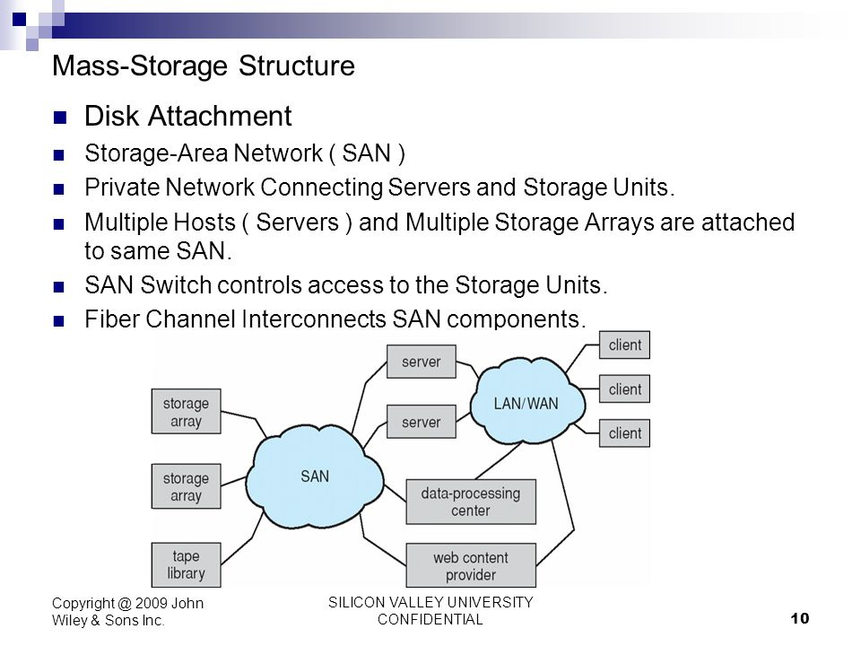 SILICON VALLEY UNIVERSITY CONFIDENTIAL 10 Mass-Storage Structure Disk Attachment Storage-Area Network ( SAN ) Private Network Connecting Servers and S