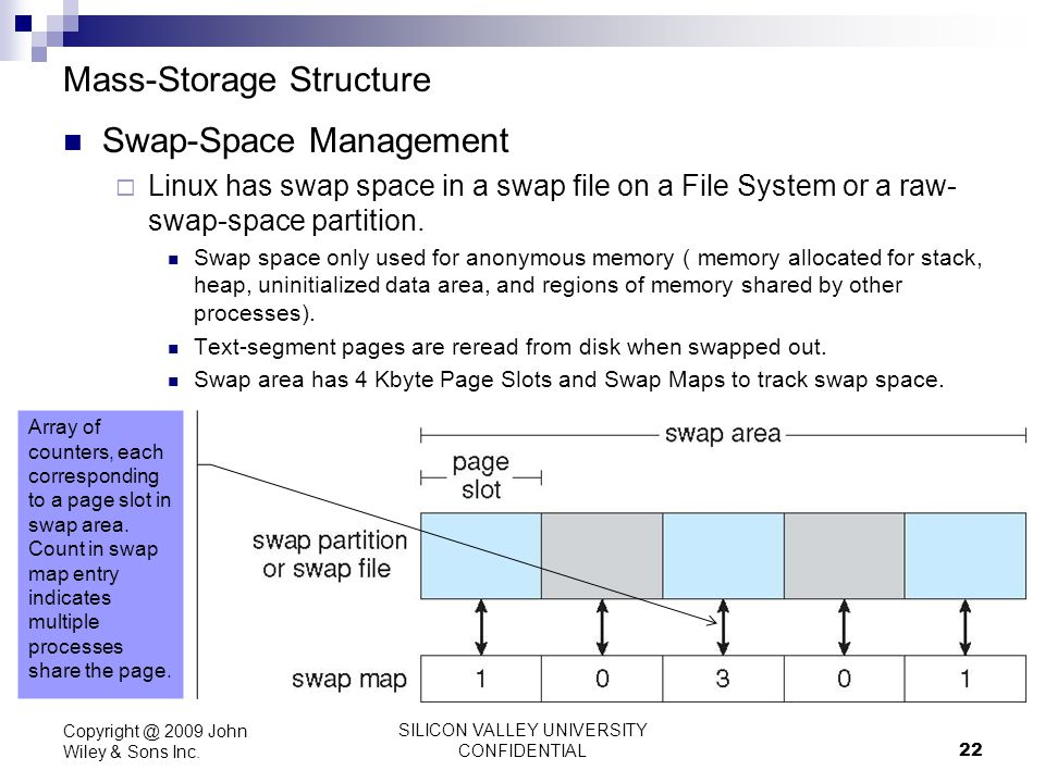 SILICON VALLEY UNIVERSITY CONFIDENTIAL 22 Mass-Storage Structure Swap-Space Management Linux has swap space in a swap file on a File System or a raw-