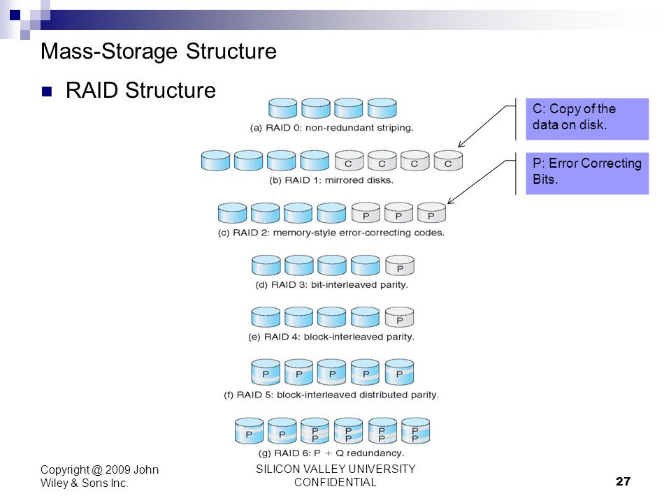 SILICON VALLEY UNIVERSITY CONFIDENTIAL 27 Mass-Storage Structure RAID Structure Copyright @ 2009 John Wiley & Sons Inc. C: Copy of the data on disk. P