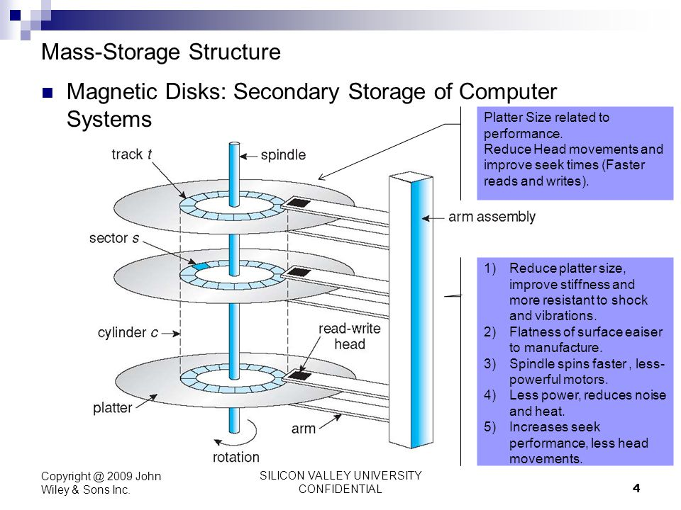 SILICON VALLEY UNIVERSITY CONFIDENTIAL 4 Mass-Storage Structure Magnetic Disks: Secondary Storage of Computer Systems Copyright @ 2009 John Wiley & So
