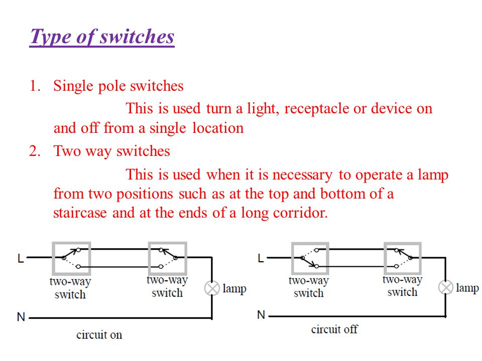 Type of switches 1.Single pole switches This is used turn a light, receptacle or device on and off from a single location 2.Two way switches This is u