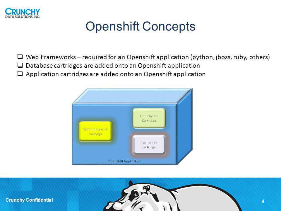 Crunchy PostgreSQL Cartridges 5 Crunchy Confidential