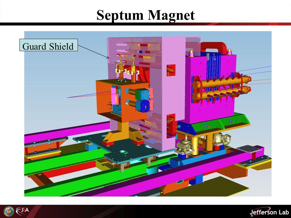 Septum Magnet Guard Shield