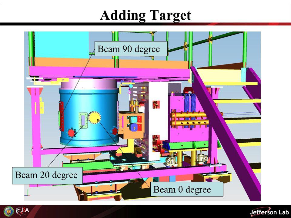 Adding Target Beam 0 degree Beam 20 degree Beam 90 degree