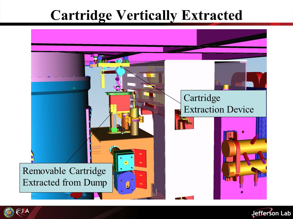 Cartridge Vertically Extracted Cartridge Extraction Device Removable Cartridge Extracted from Dump