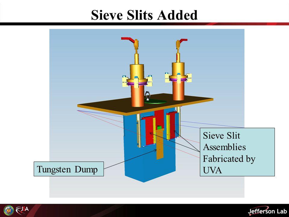 Sieve Slits Added Sieve Slit Assemblies Fabricated by UVA Tungsten Dump