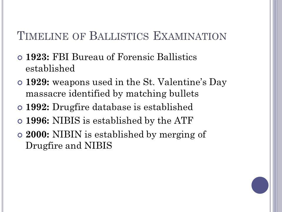 T IMELINE OF B ALLISTICS E XAMINATION 1923: FBI Bureau of Forensic Ballistics established 1929: weapons used in the St.