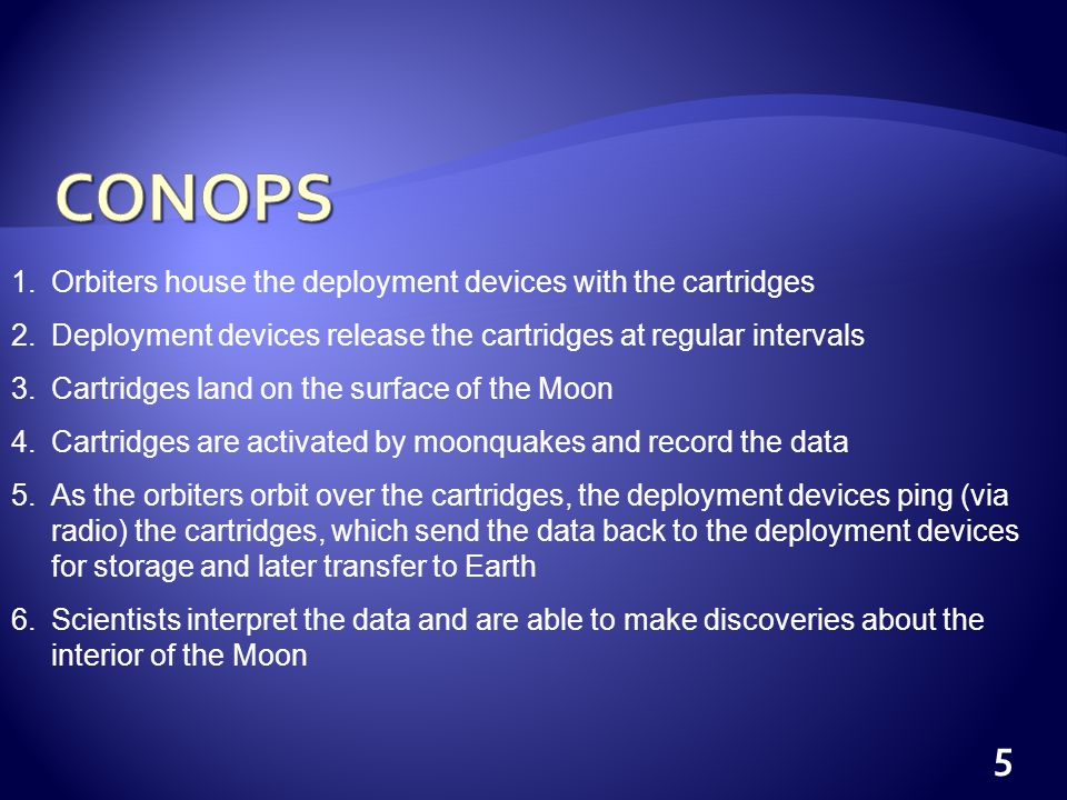 1.Orbiters house the deployment devices with the cartridges 2.Deployment devices release the cartridges at regular intervals 3.Cartridges land on the surface of the Moon 4.Cartridges are activated by moonquakes and record the data 5.As the orbiters orbit over the cartridges, the deployment devices ping (via radio) the cartridges, which send the data back to the deployment devices for storage and later transfer to Earth 6.Scientists interpret the data and are able to make discoveries about the interior of the Moon 5