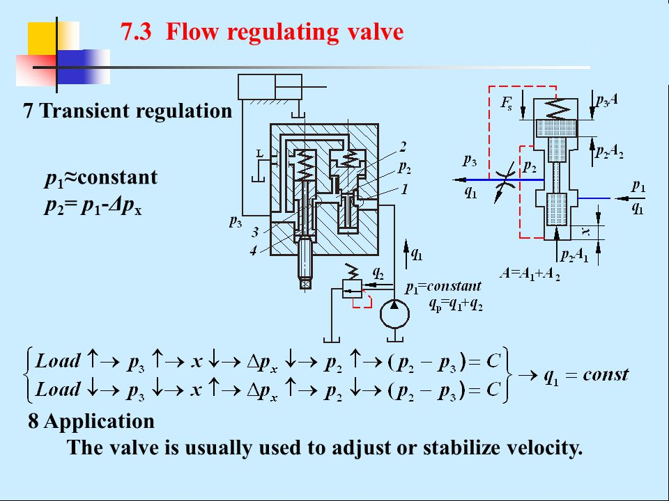 p 1constant p 2 = p 1 -Δp x 8 Application The valve is usually used to adjust or stabilize velocity. 7.3 Flow regulating valve 7 Transient regulation