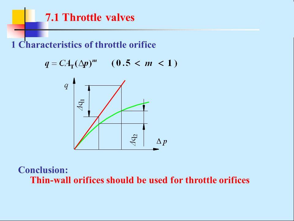 7.1 Throttle valves 1 Characteristics of throttle orifice q Δq2Δq2 Δq1Δq1 Conclusion: Thin-wall orifices should be used for throttle orifices
