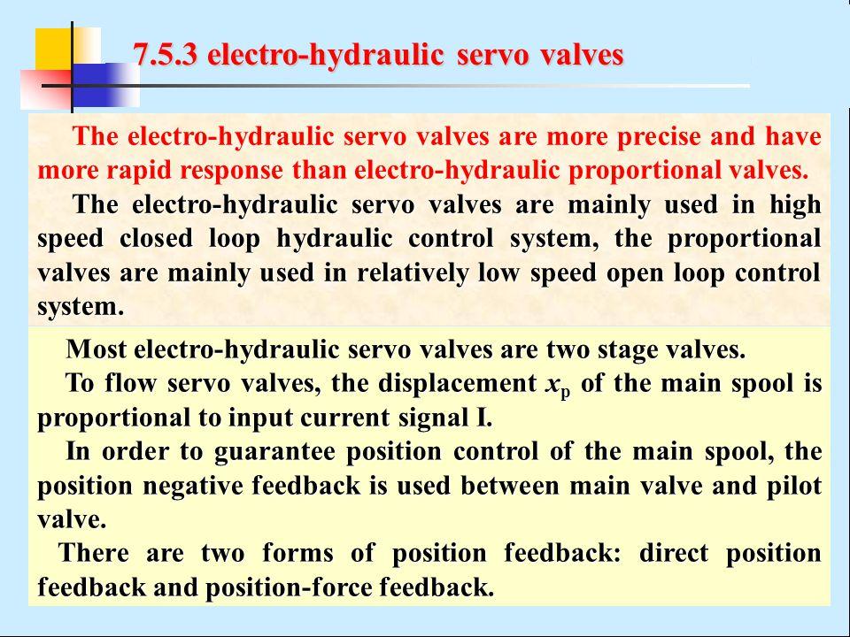 7.5.3 electro-hydraulic servo valves The electro-hydraulic servo valves are more precise and have more rapid response than electro-hydraulic proportio
