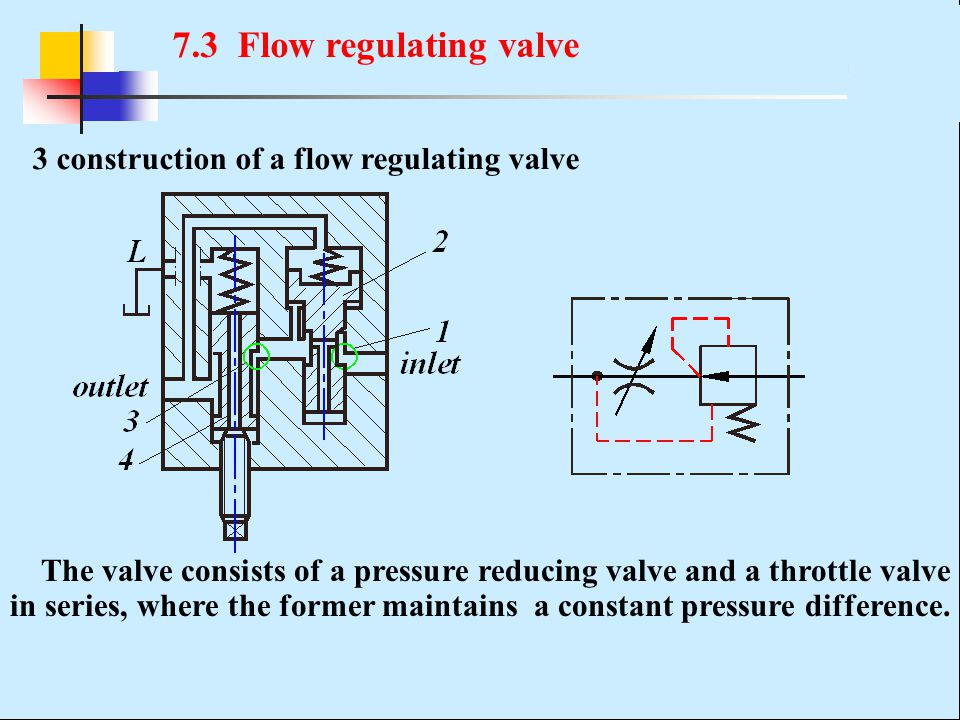 7.3 Flow regulating valve The valve consists of a pressure reducing valve and a throttle valve in series, where the former maintains a constant pressu