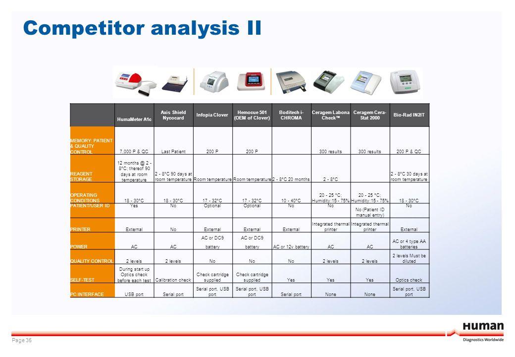Competitor analysis II Page 35 Axis Shield Nycocard Infopia Clover Hemocue 501 (OEM of Clover) Boditech i- CHROMA Ceragem Labona Check Ceragem Cera- S
