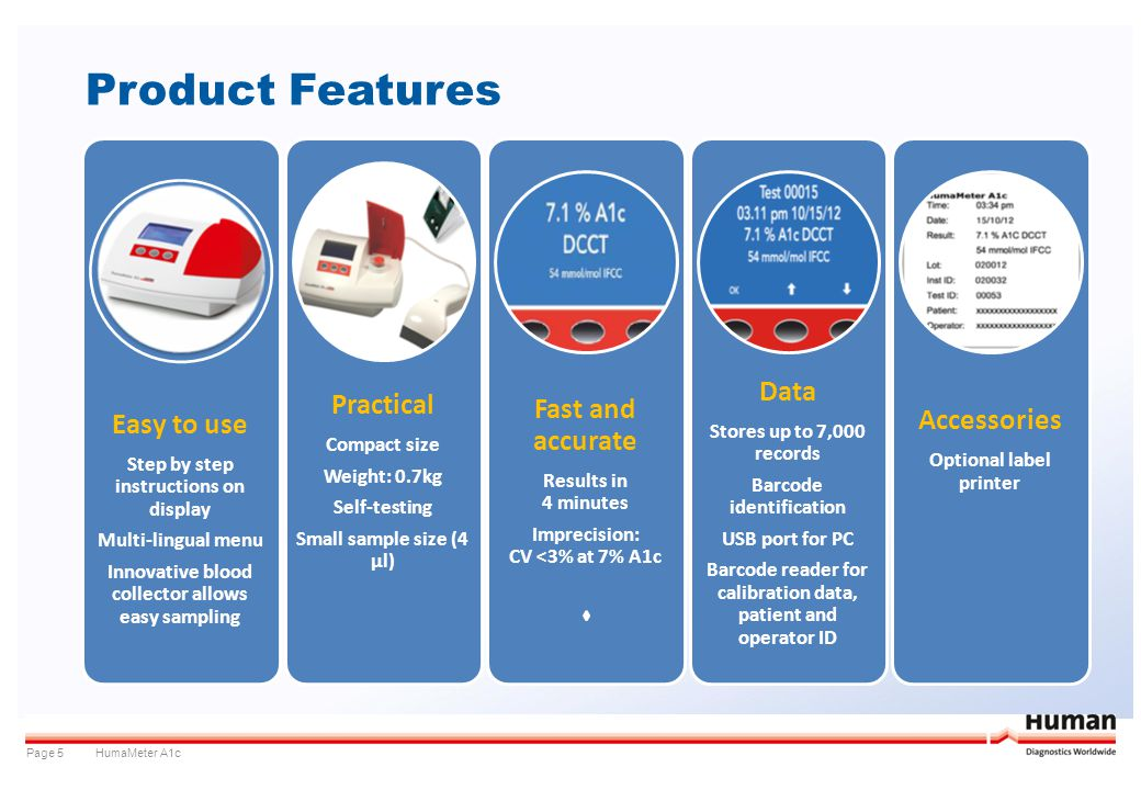 HumaMeter A1cPage 5 Product Features Easy to use Step by step instructions on display Multi-lingual menu Innovative blood collector allows easy sampli