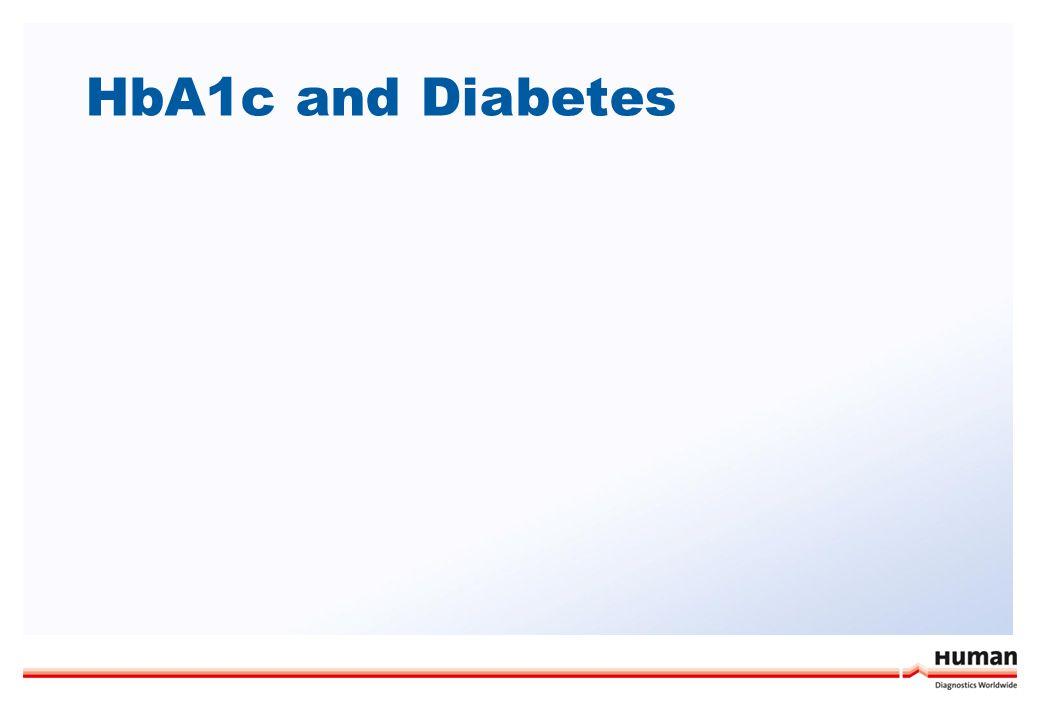 HbA1c and Diabetes
