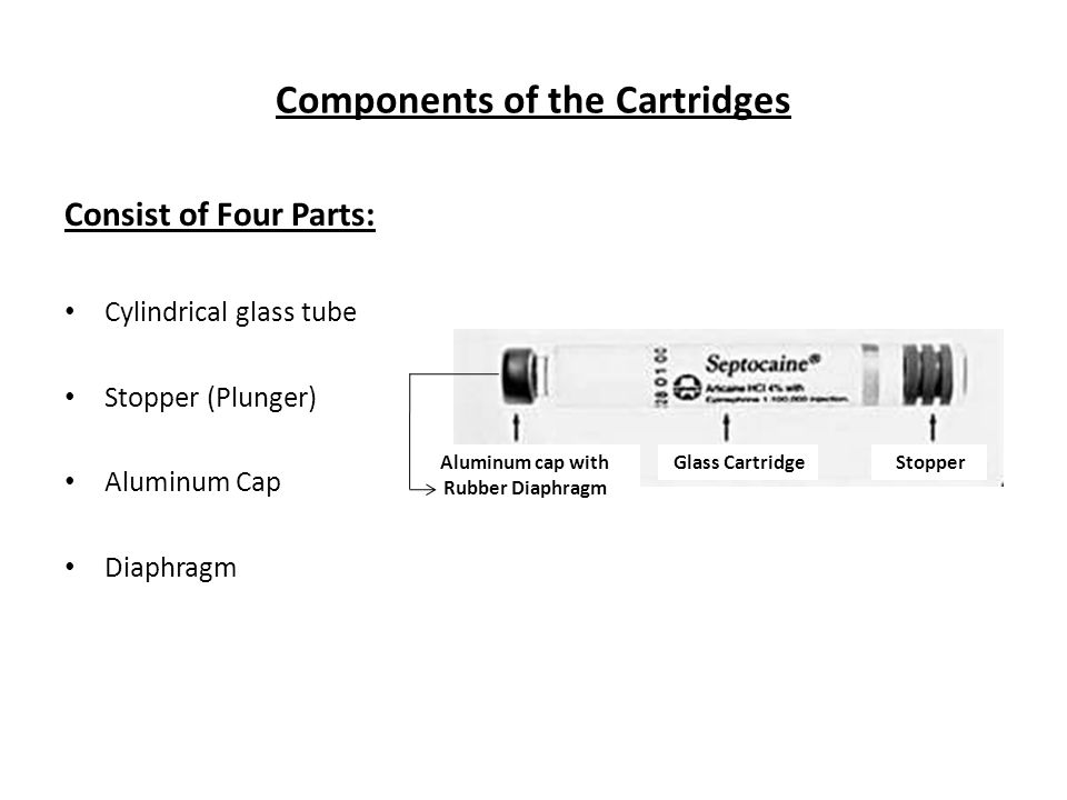 Components of the Cartridges Consist of Four Parts: Cylindrical glass tube Stopper (Plunger) Aluminum Cap Diaphragm StopperGlass CartridgeAluminum cap