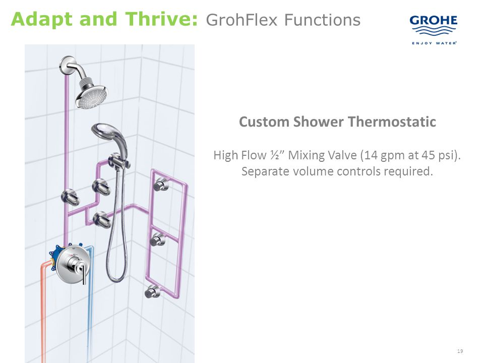 19 Custom Shower Thermostatic High Flow ½ Mixing Valve (14 gpm at 45 psi). Separate volume controls required. Adapt and Thrive: GrohFlex Functions