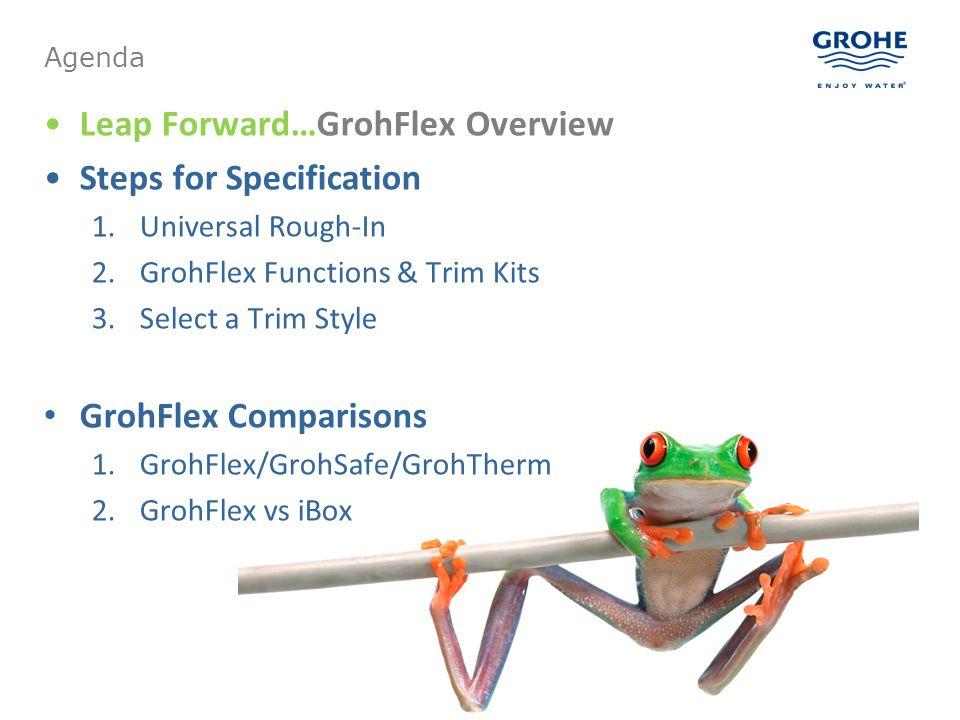 33 GrohFlex/GrohTherm Single Function Thermostat Price Comparison Atrio + V/C Trim V/C rough + GrohTherm = $834 Transitional Design – Timeless Trim + GrohFlex = $524 Geneva THM + V/C Trim V/C rough + GrohTherm = $772 Traditional Design – Authentic Trim + GrohFlex = $534 Allure THM + V/C Trim V/C rough + GrohTherm = $1030 Contemporary Design – Cosmo Trim + GrohFlex = $534 Save $238 with GrohFlex.
